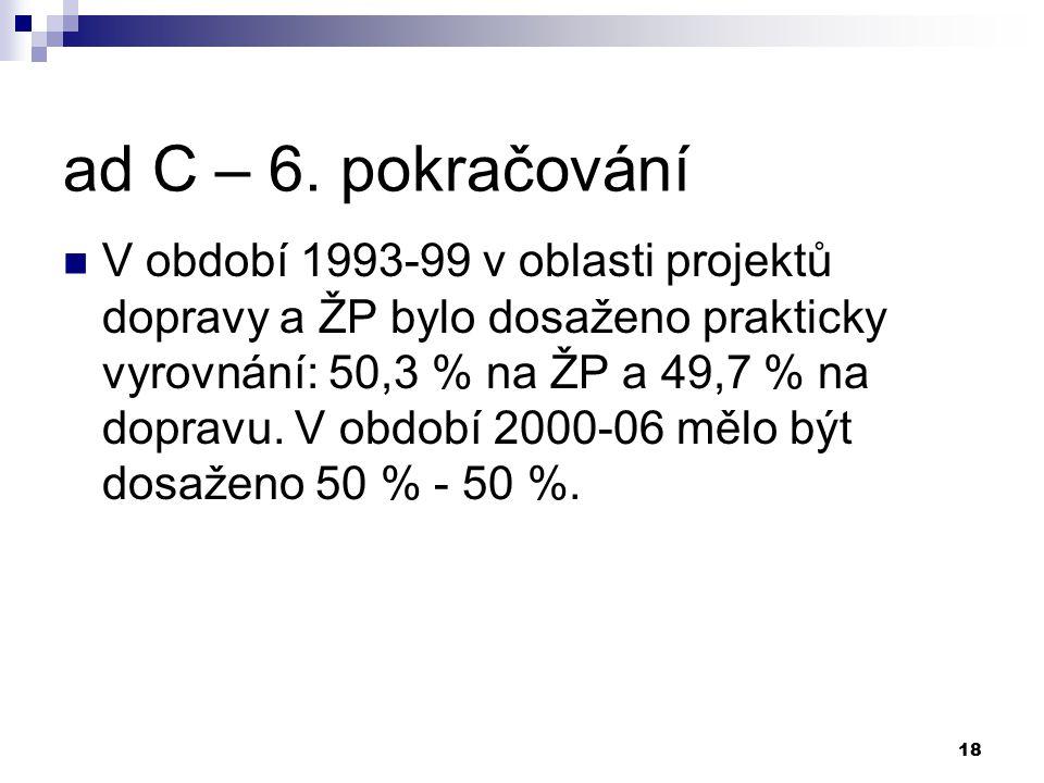 18 ad C – 6. pokračování V období 1993-99 v oblasti projektů dopravy a ŽP bylo dosaženo prakticky vyrovnání: 50,3 % na ŽP a 49,7 % na dopravu. V obdob