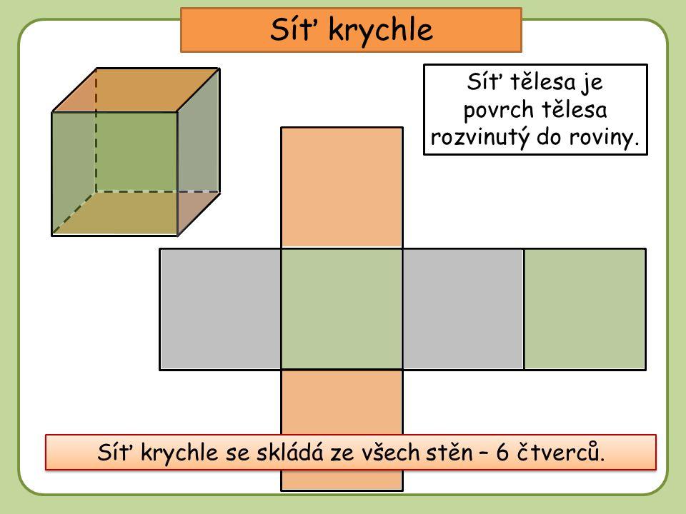 Síť krychle Síť krychle se skládá ze všech stěn – 6 čtverců.