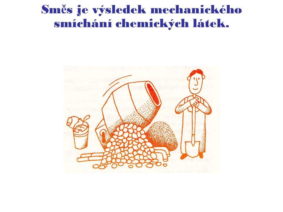Sm ě s je výsledek mechanického smíchání chemických látek.