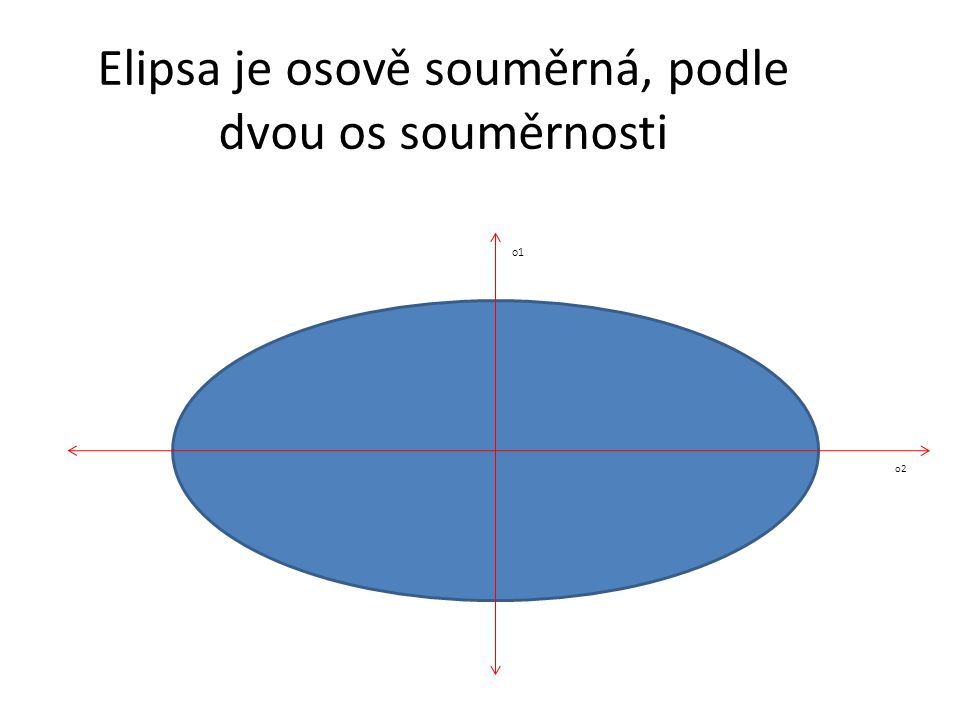 Elipsa je osově souměrná, podle dvou os souměrnosti o1 o2