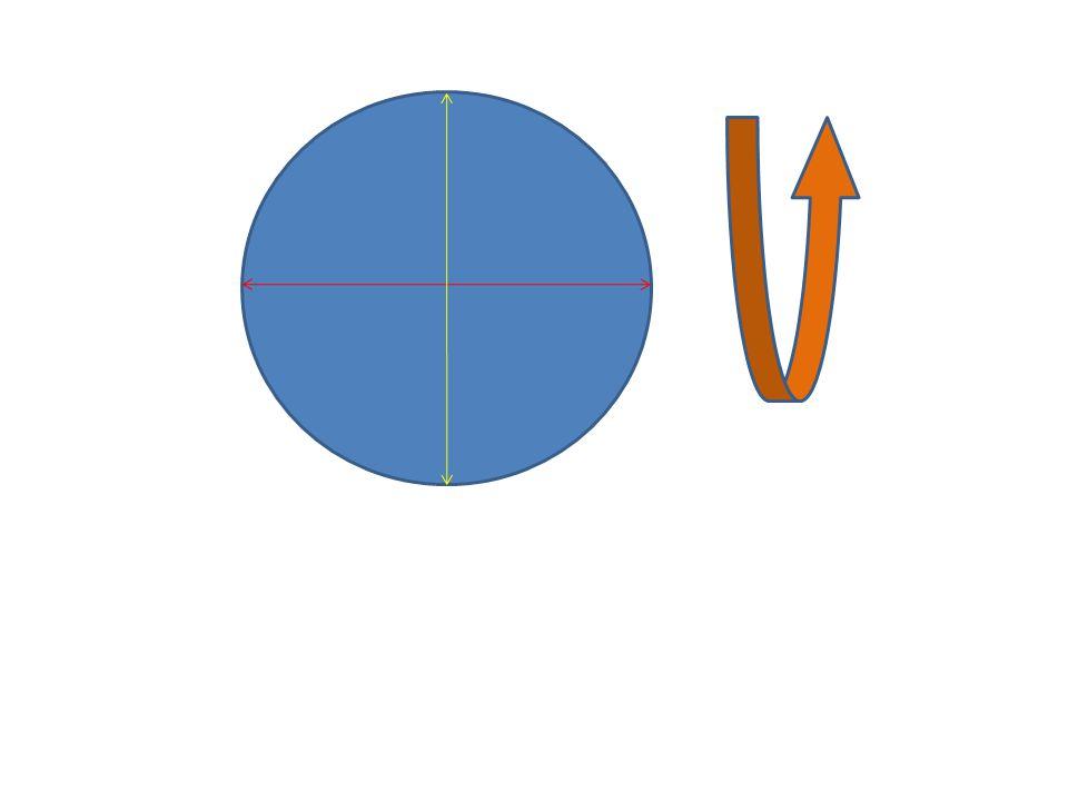Jak se mění kružnice v elipsu Díváme se na kružnice v průčelní poloze ( průčelní = rovnoběžná s naším čelem) Začneme kružnici naklánět směrem od sebe Co se děje s kružnicí .