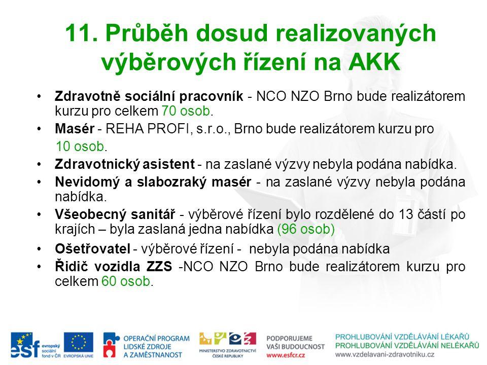 11. Průběh dosud realizovaných výběrových řízení na AKK Zdravotně sociální pracovník - NCO NZO Brno bude realizátorem kurzu pro celkem 70 osob. Masér