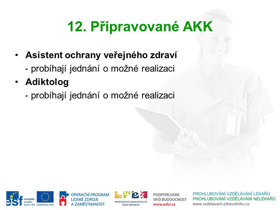 12. Připravované AKK Asistent ochrany veřejného zdraví - probíhají jednání o možné realizaci Adiktolog - probíhají jednání o možné realizaci
