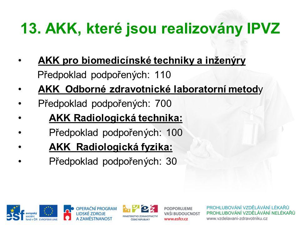 13. AKK, které jsou realizovány IPVZ AKK pro biomedicínské techniky a inženýry Předpoklad podpořených: 110 AKK Odborné zdravotnické laboratorní metody