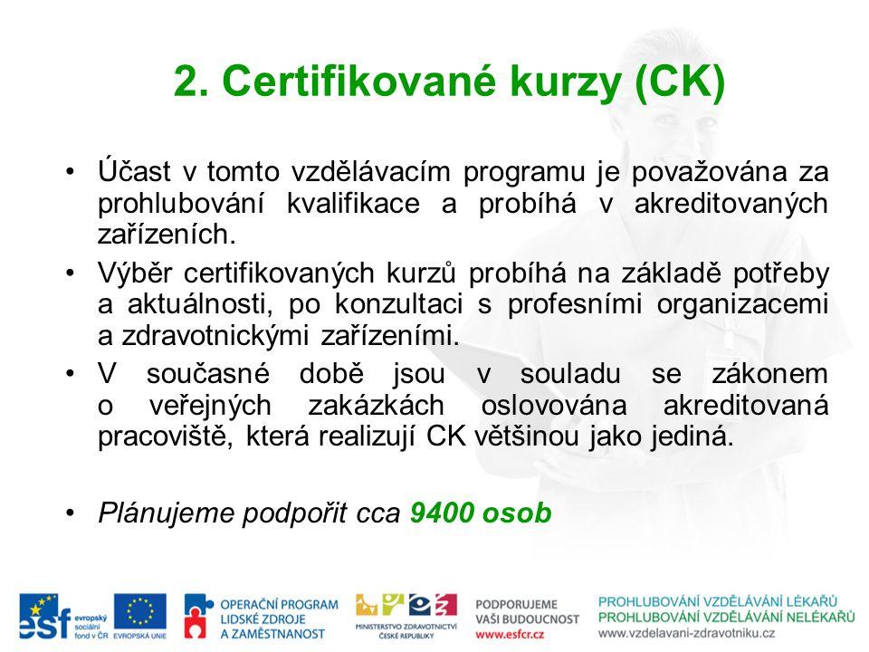 2. Certifikované kurzy (CK) Účast v tomto vzdělávacím programu je považována za prohlubování kvalifikace a probíhá v akreditovaných zařízeních. Výběr