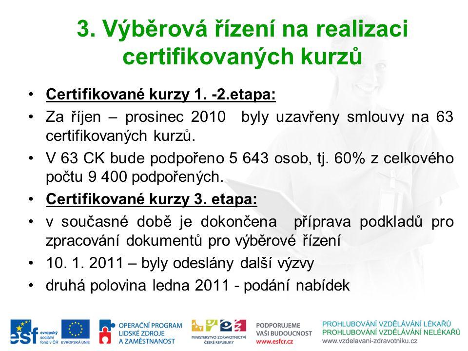 3. Výběrová řízení na realizaci certifikovaných kurzů Certifikované kurzy 1. -2.etapa: Za říjen – prosinec 2010 byly uzavřeny smlouvy na 63 certifikov