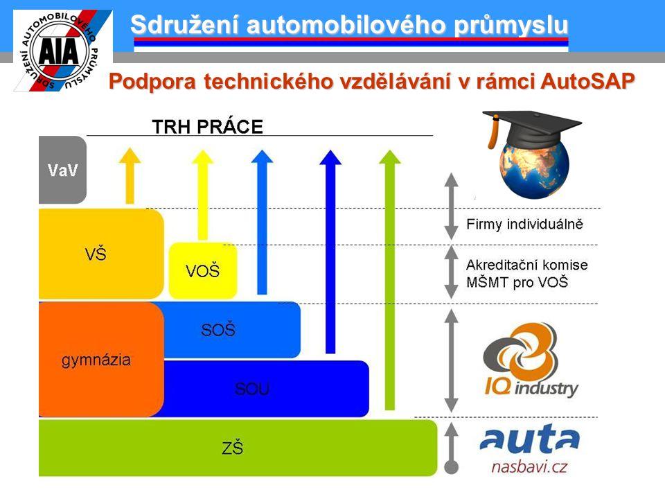Sdružení automobilového průmyslu Podpora technického vzdělávání v rámci AutoSAP