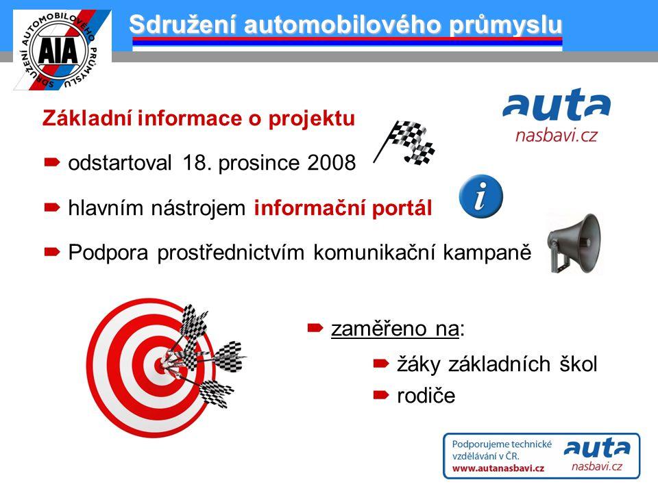 Základní informace o projektu  odstartoval 18. prosince 2008  hlavním nástrojem informační portál  Podpora prostřednictvím komunikační kampaně  za