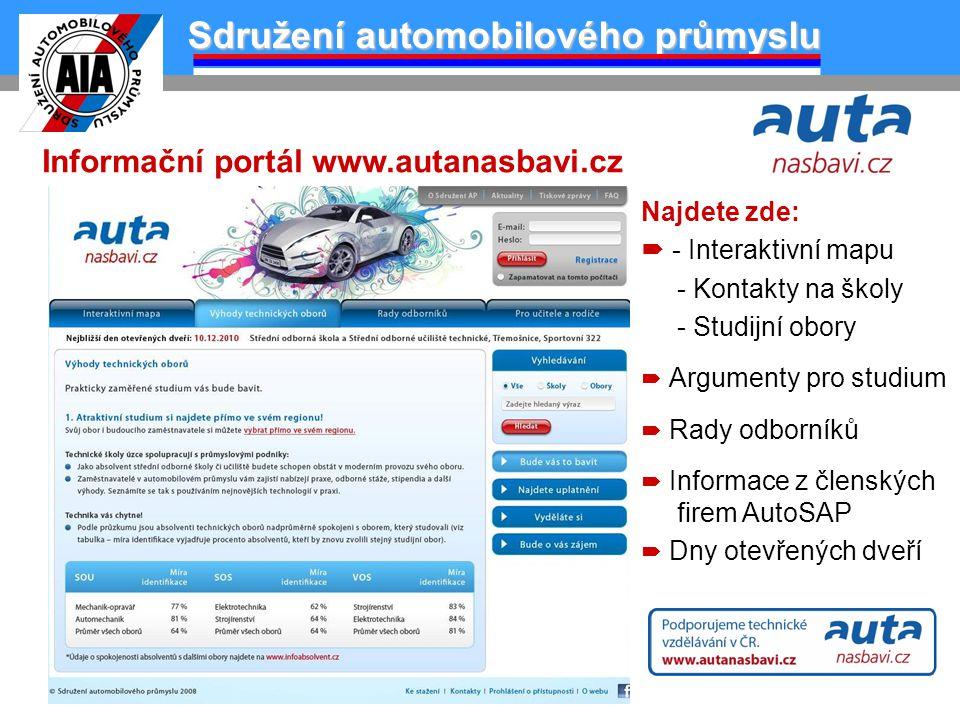 Informační portál www.autanasbavi.cz Najdete zde:  - Interaktivní mapu - Kontakty na školy - Studijní obory  Argumenty pro studium  Rady odborníků
