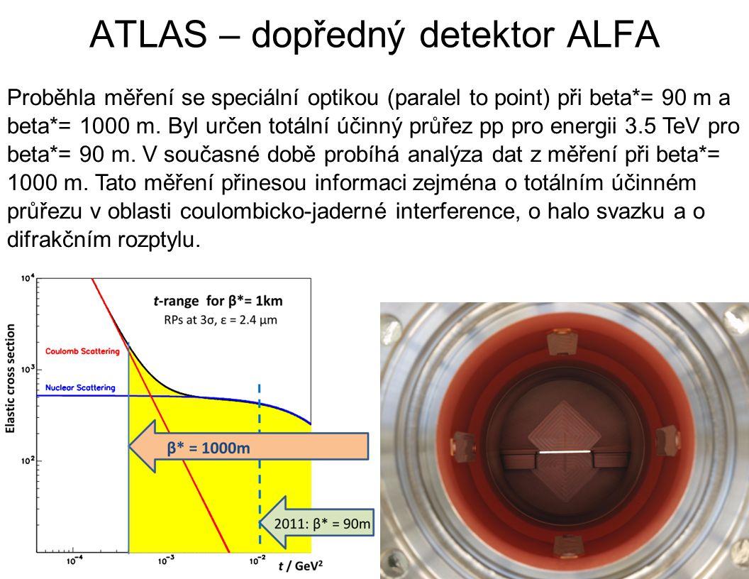ATLAS – dopředný detektor ALFA Proběhla měření se speciální optikou (paralel to point) při beta*= 90 m a beta*= 1000 m.