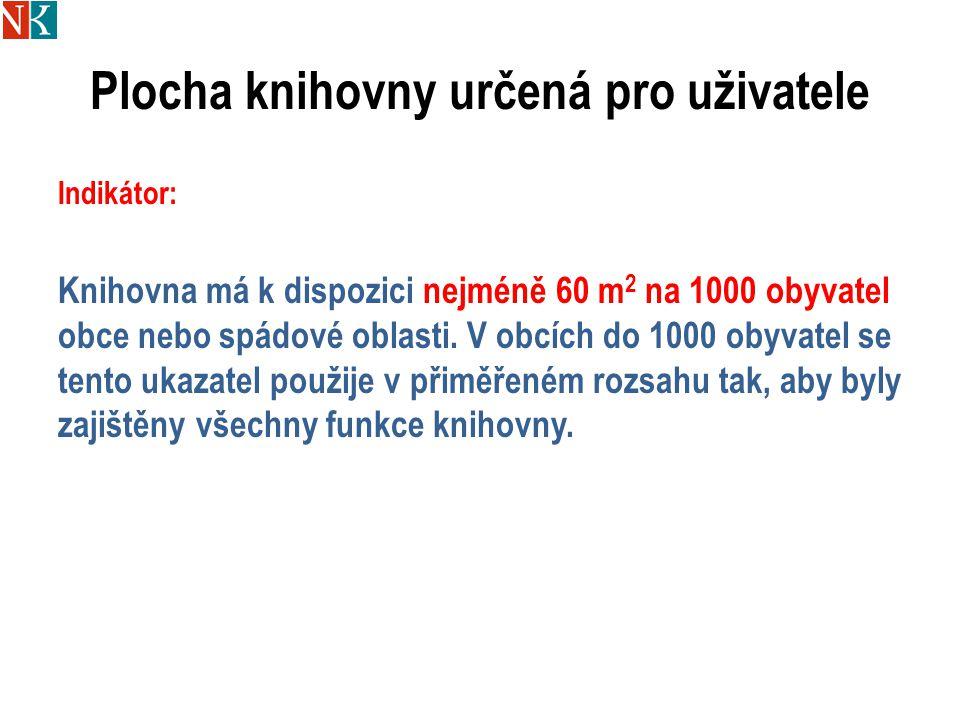 Plocha knihovny určená pro uživatele Indikátor: Knihovna má k dispozici nejméně 60 m 2 na 1000 obyvatel obce nebo spádové oblasti. V obcích do 1000 ob
