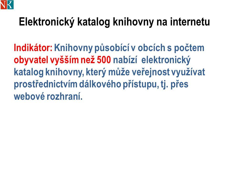 Elektronický katalog knihovny na internetu Indikátor: Knihovny působící v obcích s počtem obyvatel vyšším než 500 nabízí elektronický katalog knihovny