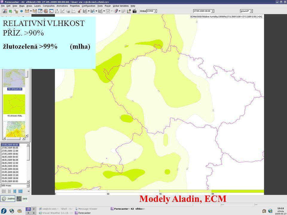 RELATIVNÍ VLHKOST PŘÍZ. >90% žlutozelená >99% (mlha) Modely Aladin, ECM