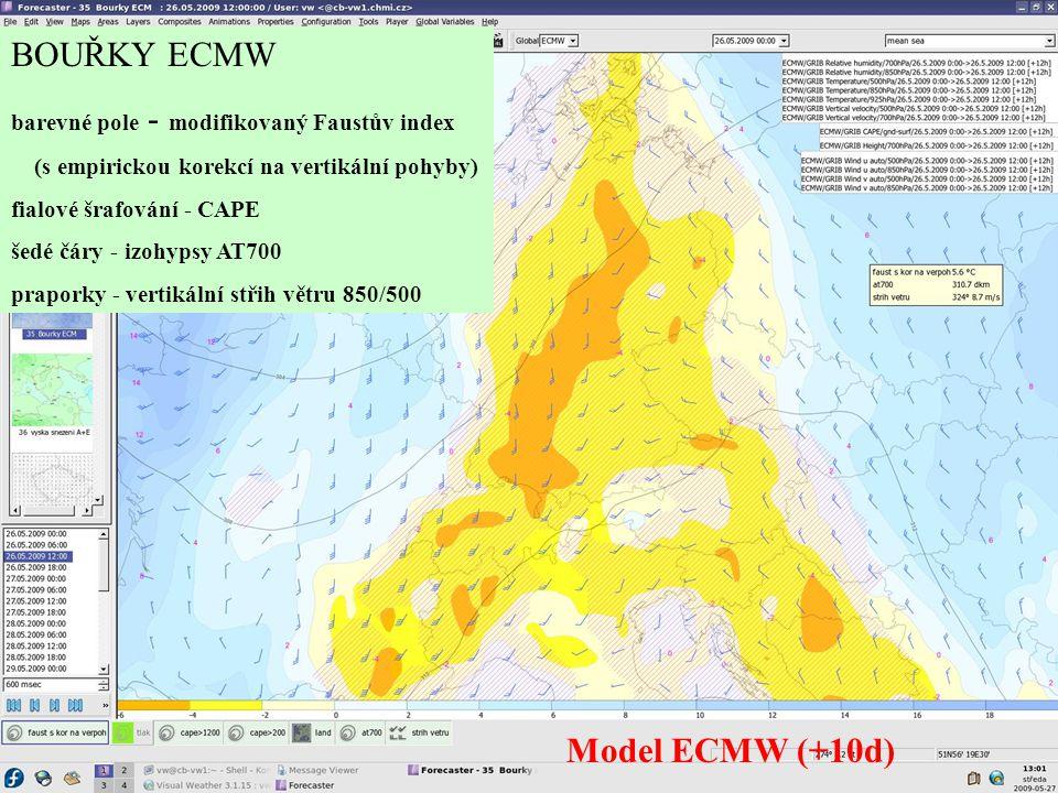 BOUŘKY ECMW barevné pole - modifikovaný Faustův index (s empirickou korekcí na vertikální pohyby) fialové šrafování - CAPE šedé čáry - izohypsy AT700