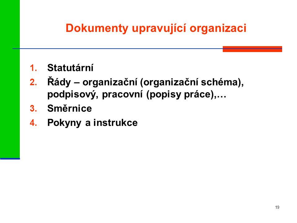 19 Dokumenty upravující organizaci 1.Statutární 2.
