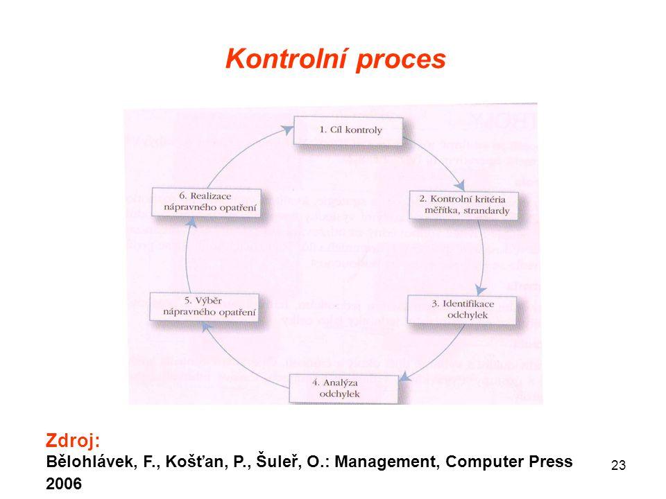 23 Kontrolní proces Zdroj: Bělohlávek, F., Košťan, P., Šuleř, O.: Management, Computer Press 2006