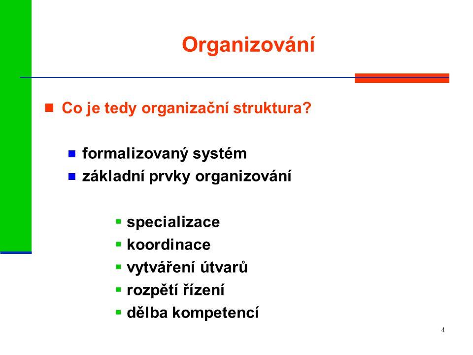 4 Organizování Co je tedy organizační struktura.