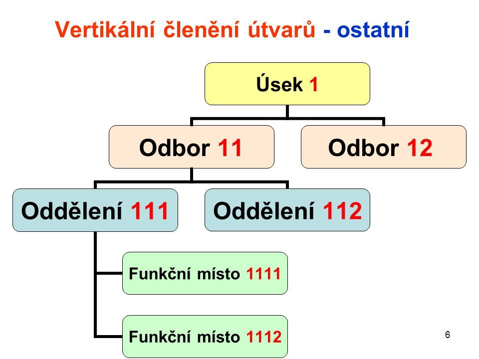 7 Centralizovaná plochá organizační struktura Vedoucí manažer NákupčíPokladníkÚčetníSkladník