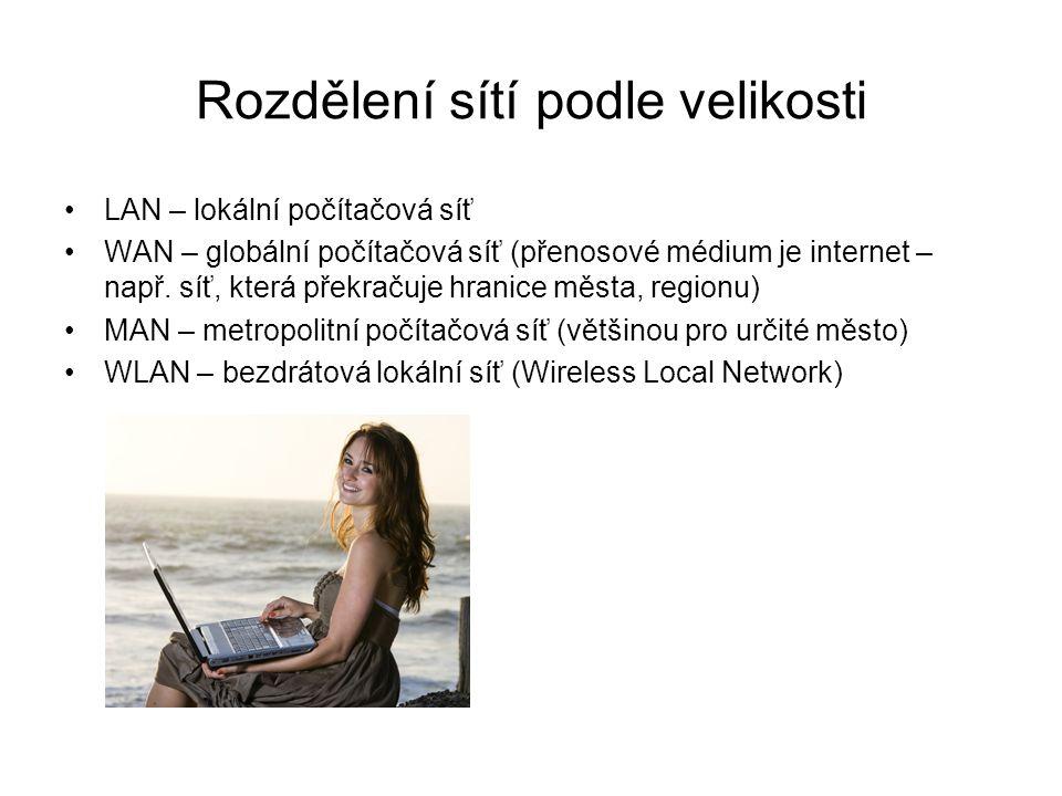 Rozdělení sítí podle velikosti LAN – lokální počítačová síť WAN – globální počítačová síť (přenosové médium je internet – např. síť, která překračuje
