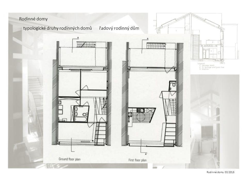 Rodinné domy 03/2015 Rodinné domy typologické druhy rodinných domůřadový rodinný dům