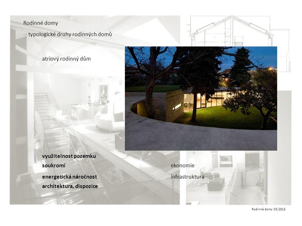 Rodinné domy 03/2015 Rodinné domy typologické druhy rodinných domů atriový rodinný dům využitelnost pozemku soukromí energetická náročnost ekonomie in