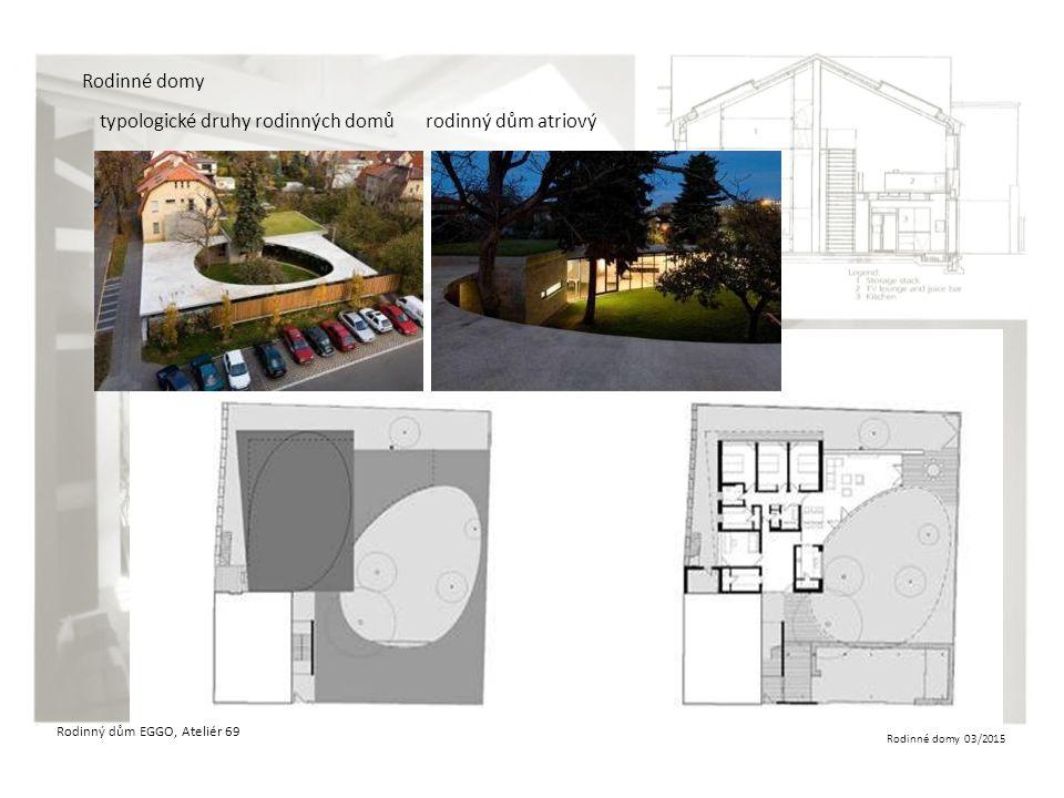 Rodinné domy 03/2015 Rodinné domy typologické druhy rodinných domůrodinný dům atriový Rodinný dům EGGO, Ateliér 69
