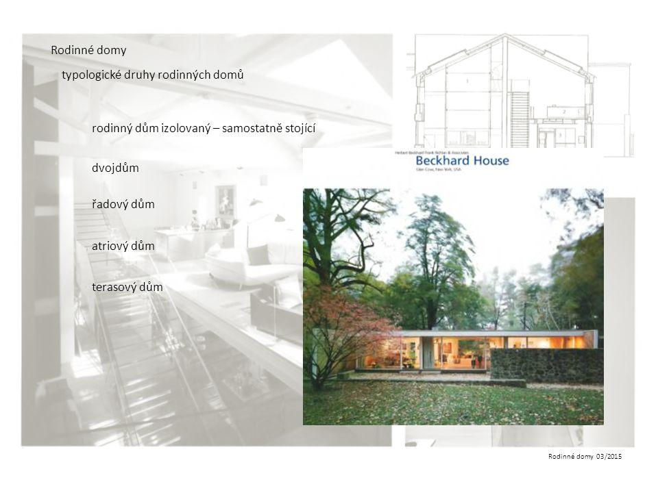 Rodinné domy 03/2015 Rodinné domy typologické druhy rodinných domů rodinný dům izolovaný – samostatně stojící dvojdům řadový dům atriový dům terasový