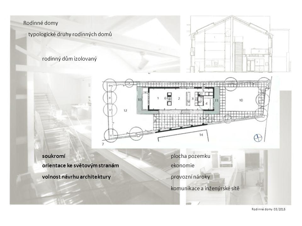 Rodinné domy 03/2015 Rodinné domy typologické druhy rodinných domů rodinný dům izolovaný soukromí orientace ke světovým stranám volnost návrhu archite
