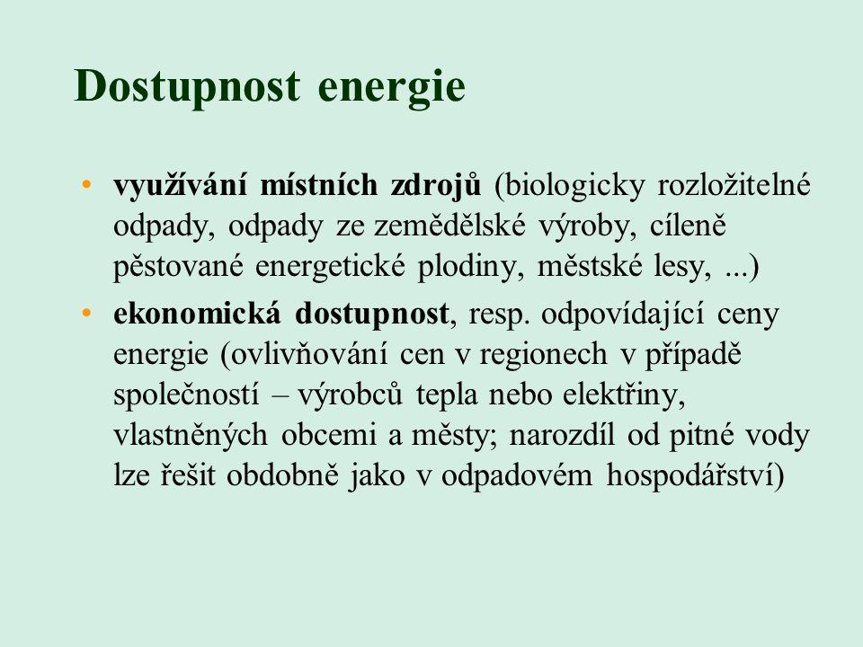 Dostupnost energie využívání místních zdrojů (biologicky rozložitelné odpady, odpady ze zemědělské výroby, cíleně pěstované energetické plodiny, městské lesy,...) ekonomická dostupnost, resp.