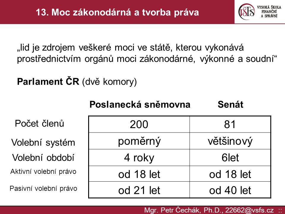 """Mgr. Petr Čechák, Ph.D., 22662@vsfs.cz :: 13. Moc zákonodárná a tvorba práva """"lid je zdrojem veškeré moci ve státě, kterou vykonává prostřednictvím or"""