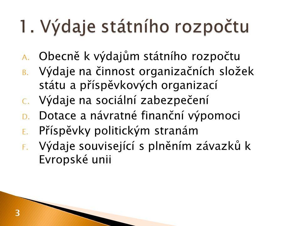 A.Obecně k výdajům rozpočtů obcí a krajů B. Závazky vyplývající z plnění povinností C.
