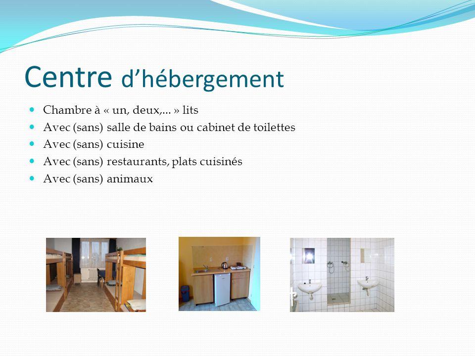 Centre d'hébergement Chambre à « un, deux,...