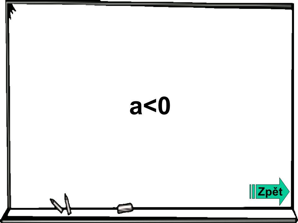 Zpět a<0