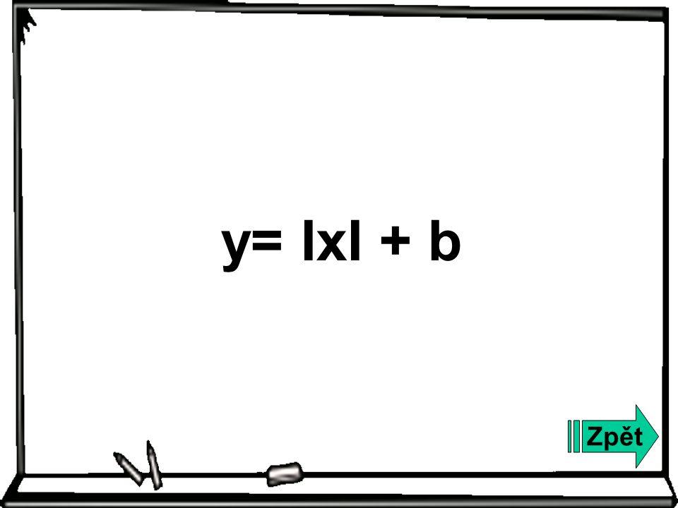 Zpět y= ΙxI + b