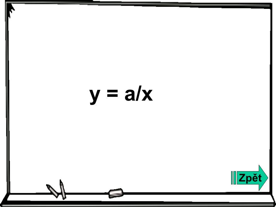 Zpět y = a/x