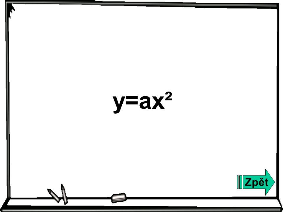 Zpět y=ax²