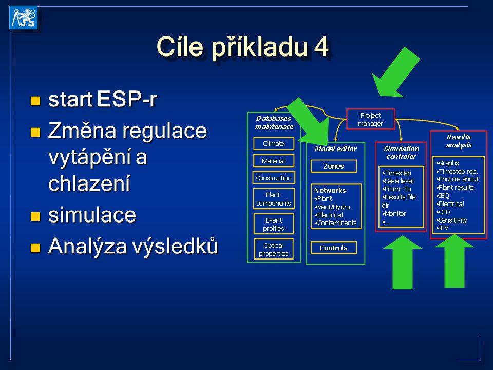 Cíle příkladu 4 start ESP-r start ESP-r Změna regulace vytápění a chlazení Změna regulace vytápění a chlazení simulace simulace Analýza výsledků Analý