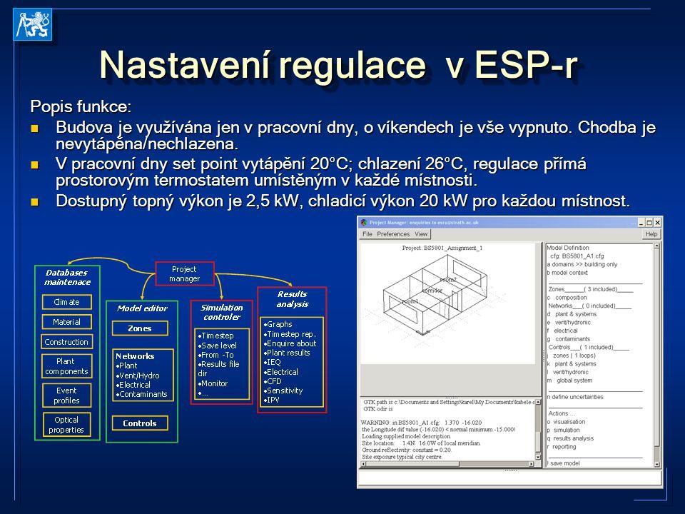 Nastavení regulace v ESP-r Popis funkce: Budova je využívána jen v pracovní dny, o víkendech je vše vypnuto. Chodba je nevytápěna/nechlazena. Budova j
