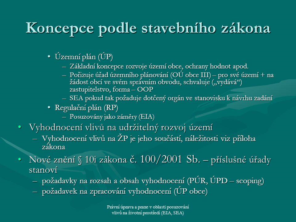 Právní úprava a praxe v oblasti posuzování vlivů na životní prostředí (EIA, SEA) Koncepce podle stavebního zákona Územní plán (ÚP)Územní plán (ÚP) –Zá