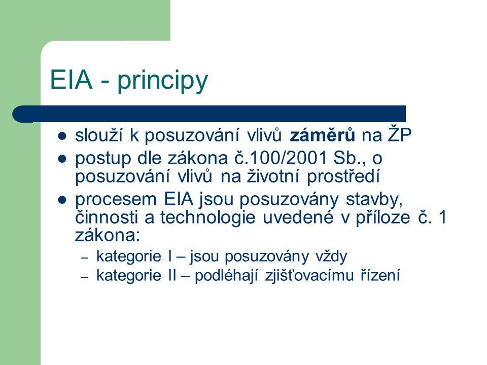 EIA - principy slouží k posuzování vlivů záměrů na ŽP postup dle zákona č.100/2001 Sb., o posuzování vlivů na životní prostředí procesem EIA jsou posuzovány stavby, činnosti a technologie uvedené v příloze č.