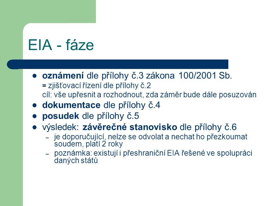 EIA - fáze oznámení dle přílohy č.3 zákona 100/2001 Sb. = zjišťovací řízení dle přílohy č.2 cíl: vše upřesnit a rozhodnout, zda záměr bude dále posuzo