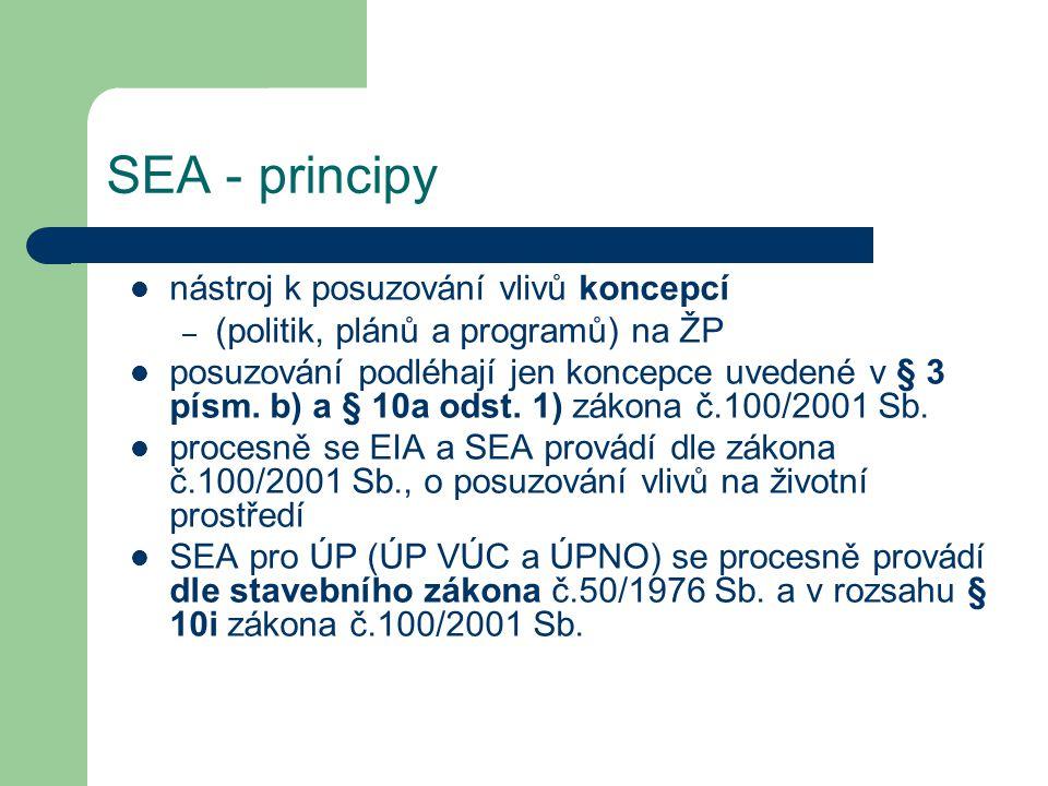 SEA - principy nástroj k posuzování vlivů koncepcí – (politik, plánů a programů) na ŽP posuzování podléhají jen koncepce uvedené v § 3 písm.