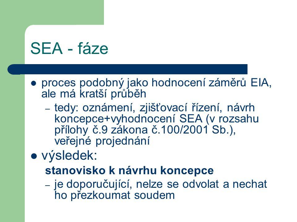 SEA - fáze proces podobný jako hodnocení záměrů EIA, ale má kratší průběh – tedy: oznámení, zjišťovací řízení, návrh koncepce+vyhodnocení SEA (v rozsahu přílohy č.9 zákona č.100/2001 Sb.), veřejné projednání výsledek: stanovisko k návrhu koncepce – je doporučující, nelze se odvolat a nechat ho přezkoumat soudem