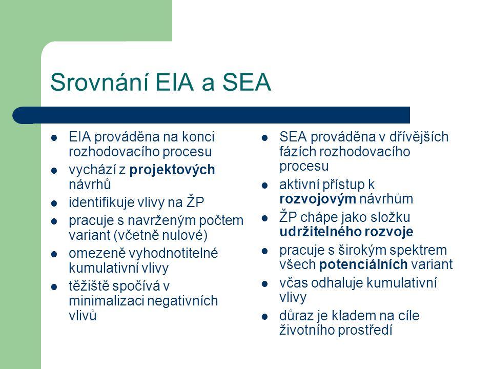 Srovnání EIA a SEA EIA prováděna na konci rozhodovacího procesu vychází z projektových návrhů identifikuje vlivy na ŽP pracuje s navrženým počtem variant (včetně nulové) omezeně vyhodnotitelné kumulativní vlivy těžiště spočívá v minimalizaci negativních vlivů SEA prováděna v dřívějších fázích rozhodovacího procesu aktivní přístup k rozvojovým návrhům ŽP chápe jako složku udržitelného rozvoje pracuje s širokým spektrem všech potenciálních variant včas odhaluje kumulativní vlivy důraz je kladem na cíle životního prostředí
