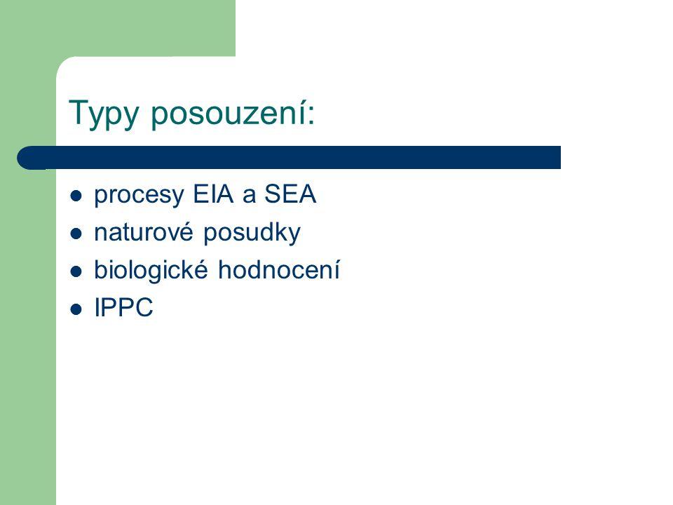 Typy posouzení: procesy EIA a SEA naturové posudky biologické hodnocení IPPC