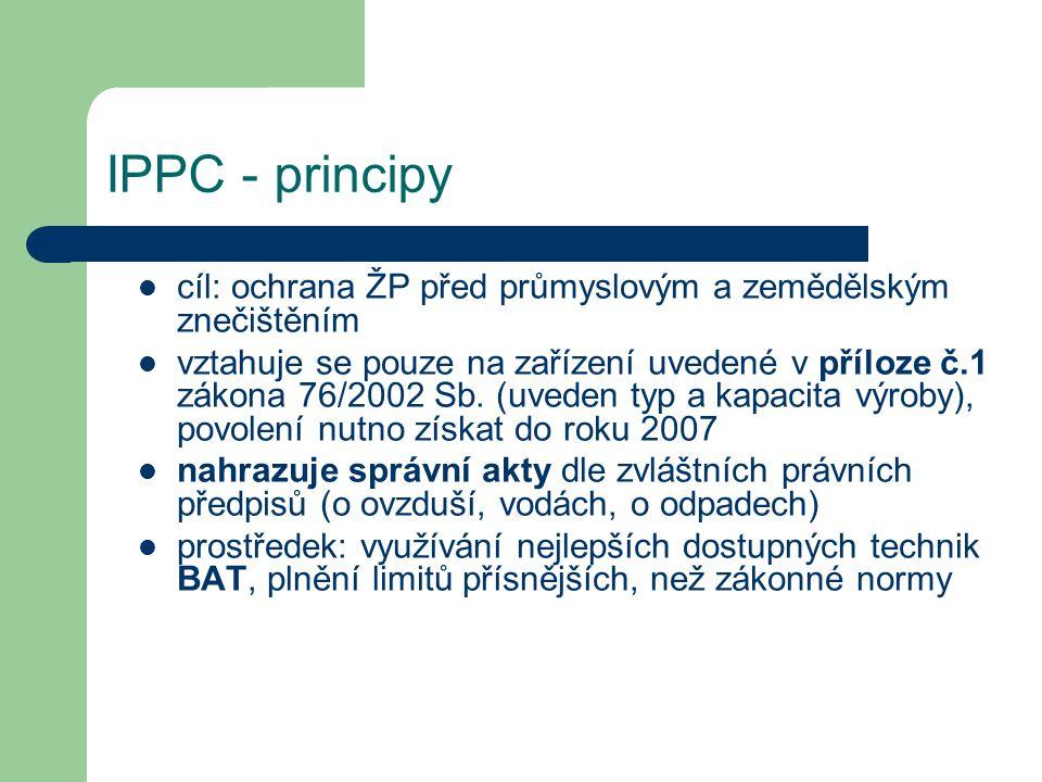 IPPC - principy cíl: ochrana ŽP před průmyslovým a zemědělským znečištěním vztahuje se pouze na zařízení uvedené v příloze č.1 zákona 76/2002 Sb.