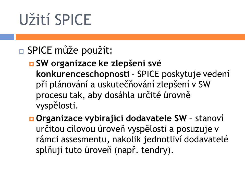 Užití SPICE  SPICE může použít:  SW organizace ke zlepšení své konkurenceschopnosti – SPICE poskytuje vedení při plánování a uskutečňování zlepšení v SW procesu tak, aby dosáhla určité úrovně vyspělosti.