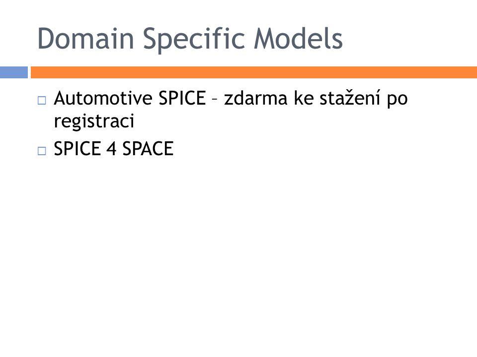 Domain Specific Models  Automotive SPICE – zdarma ke stažení po registraci  SPICE 4 SPACE