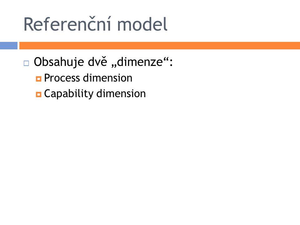 Referenční model – Process Dimension  Process dimension rozděluje procesy v organizaci do pěti kategorií: 1.