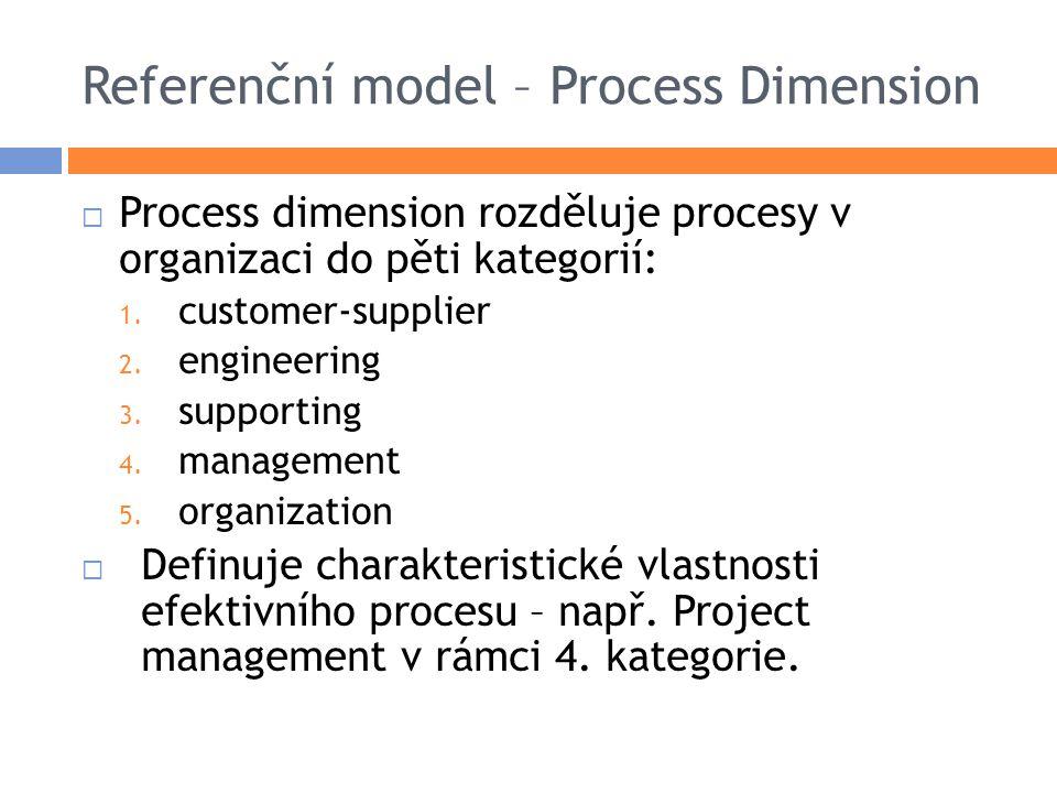 Referenční model – Process Dimension  Z hlediska process dimension se fungující proces skládá z: 1.